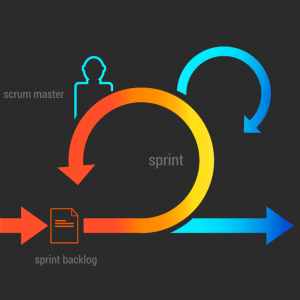 Agile Scrum Master - Sprint Cycle