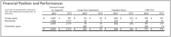BAM 3Q13 Private Equity Financial Performance