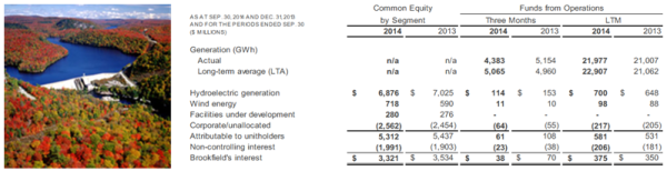 BAM 3Q14 Renewable Power Summary