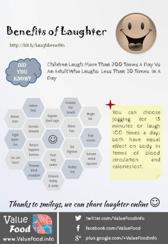 benefits of laughter infographics