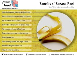 Health  benefits of banana skin - Infographics