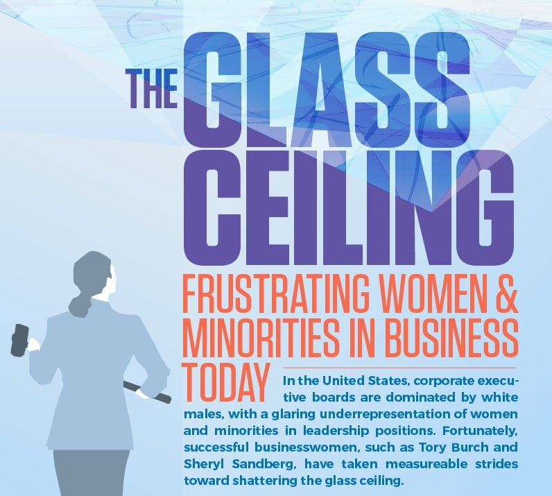 Glass Ceiling Women In Business Todayglass Today