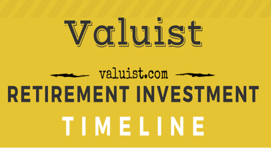 Valuist.com