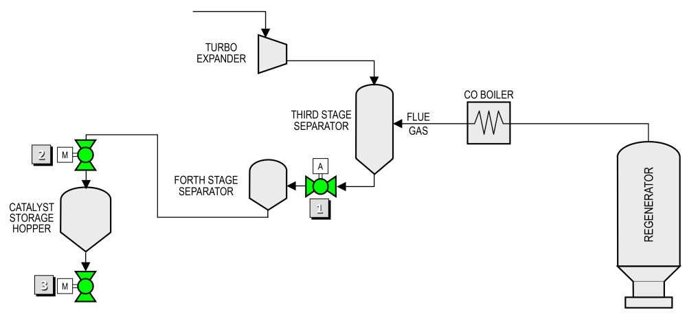 medium resolution of futronic iv eim wiring diagrams on coil schematic diagram www valv com wp content uploads 2018 08 torqplustm electric valve actuators