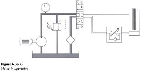 Hydraulic Valve Bank Diagram, Hydraulic, Free Engine Image