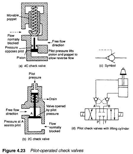 Pilot Schematic Symbol, Pilot, Free Engine Image For User