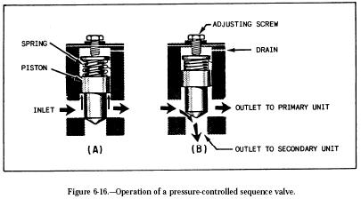 Outboard Trim Motor Wiring Diagram Yamaha Outboard Wiring