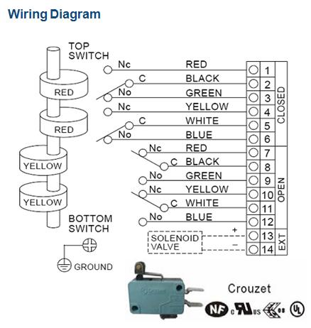 Bard Wiring Diagrams Safe Battery Jumping Diagram Wiring