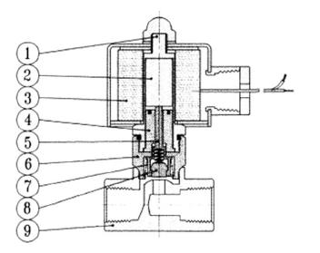 Honeywell Zone Valves Wiring Diagram Thermostat Wiring
