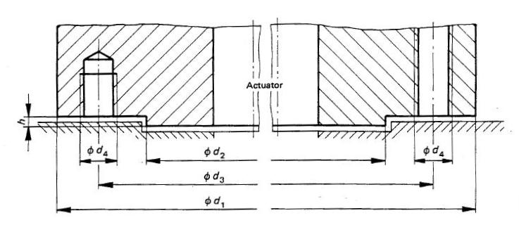 ISO Mounting Dimensions