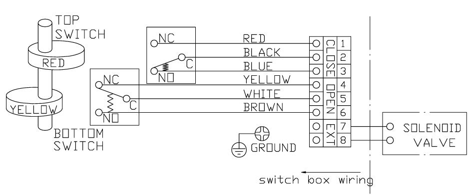Limit Switch Box for Pneumatic Actuator