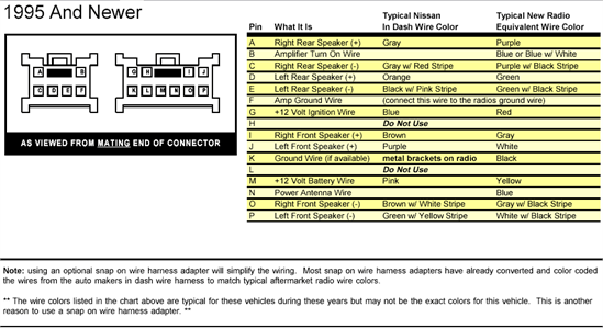 nissan pulsar n15 radio wiring diagram electron transport chain for dummies diagrama de como conectar un casetera 1671l