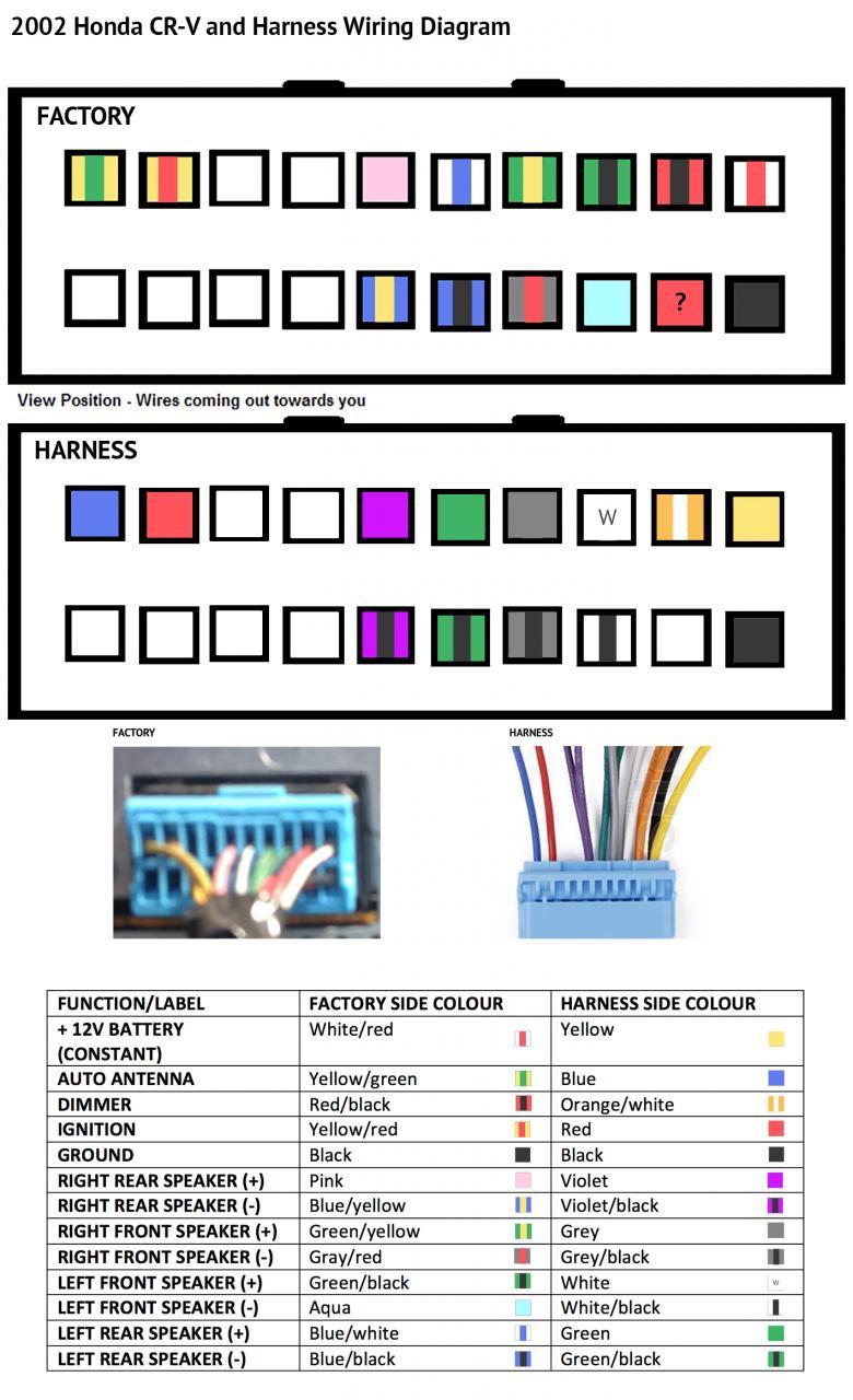 2007 Chevy Aveo Wiring Diagram Cd Diagrama De Cables Del Radio De Un Honda Crv A 241 O 2000
