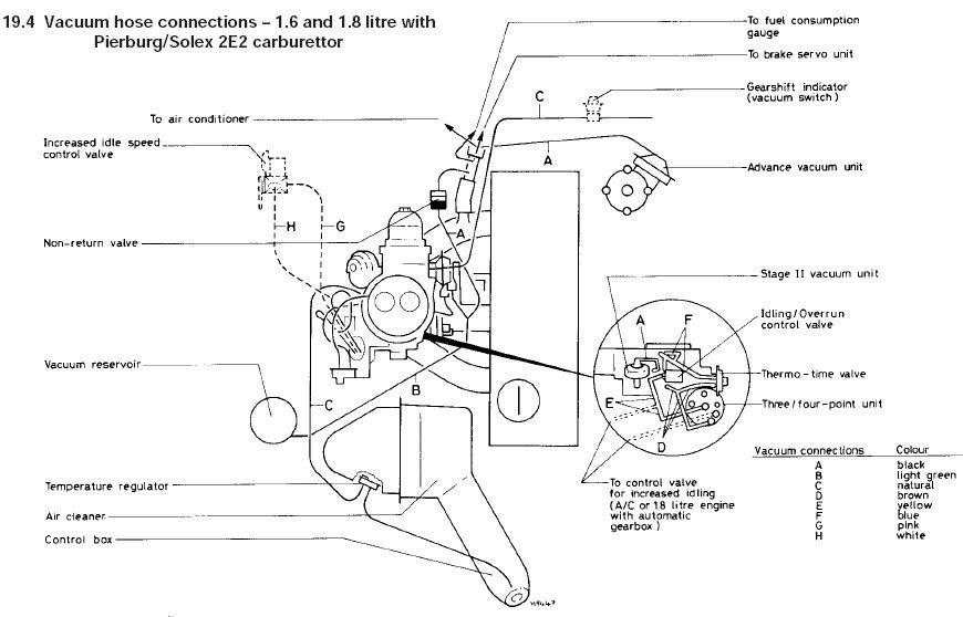 vw golf mk4 parts diagram 2004 pontiac grand am wiring foto o diagrama de valvuras vacio y conectadas al carburador a2 1988 1.8   valvulita ...