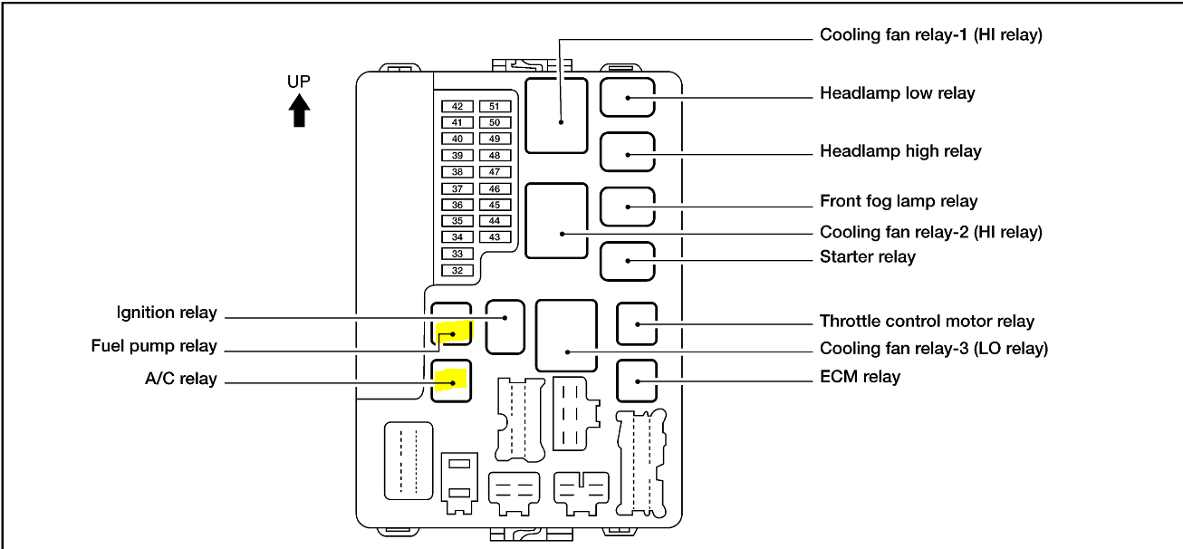 Nissan Sentra Fuse Box Diagram Wiring Schemes
