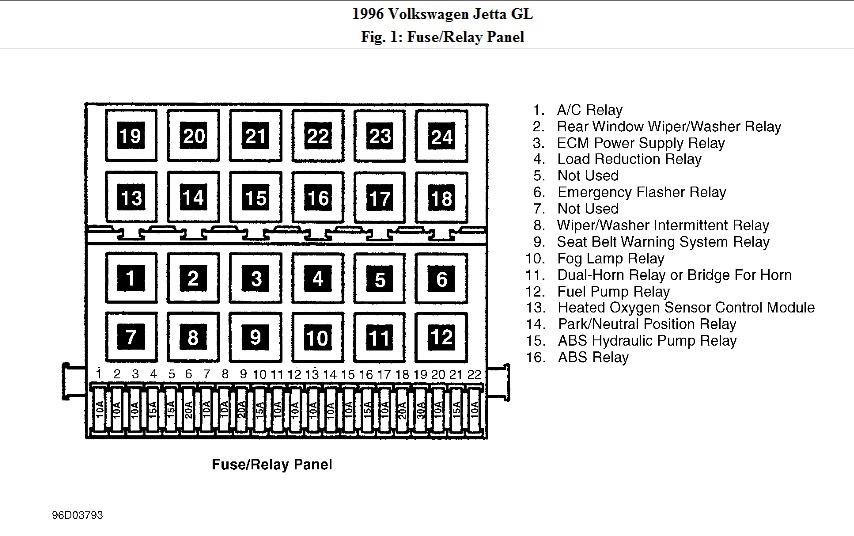 Volkswagen Cabrio Fuse Box Diagram Donde Se Encuentra El Fusible Que Activa Las Luces Y El