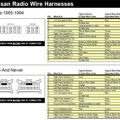 Toyota Wiring Diagram Radio Human Skull Bones Labeled Codigos De Cables Nissan Frontier 2000
