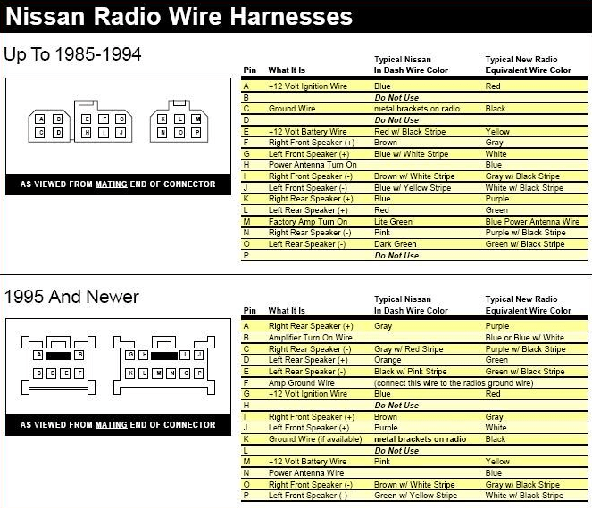 nissan frontier audio wiring diagram for an electric fuel pump and relay xlink at wot p1515 page 2 performancetrucks forums codigos de cables radio 2000