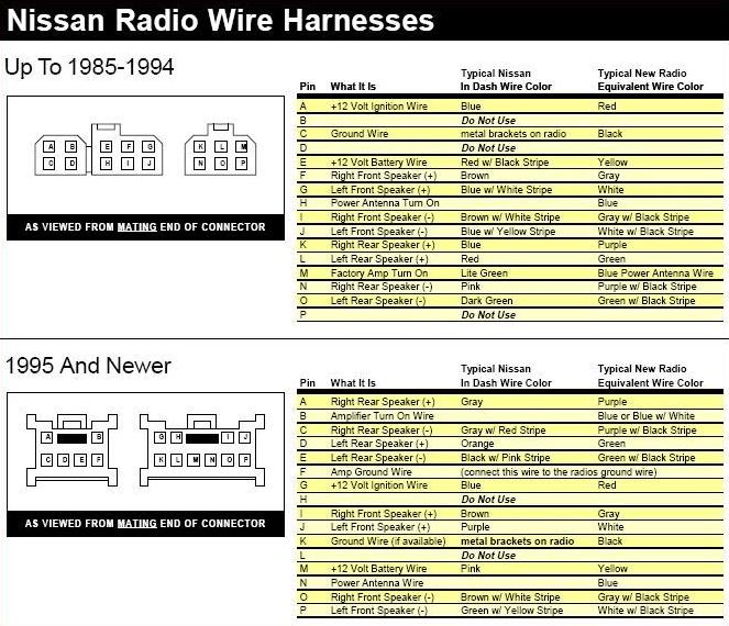 wiring diagram for car stereo toyota apache 100 quad codigos de cables radio nissan frontier 2000