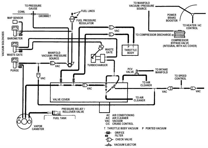 Busco diagrama de vacios para phantom chrysler 2.5 turbo