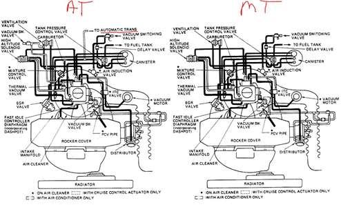 2000 isuzu rodeo engine diagram au falcon wiring 1999 toyskids co diagrama orden de vacios 95 trooper