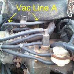 Nissan 3 Engine Diagram Ibanez Gio Hsh Wiring Como Se Conectan Las Mangueras Del Carburador De Motor Z24 1985
