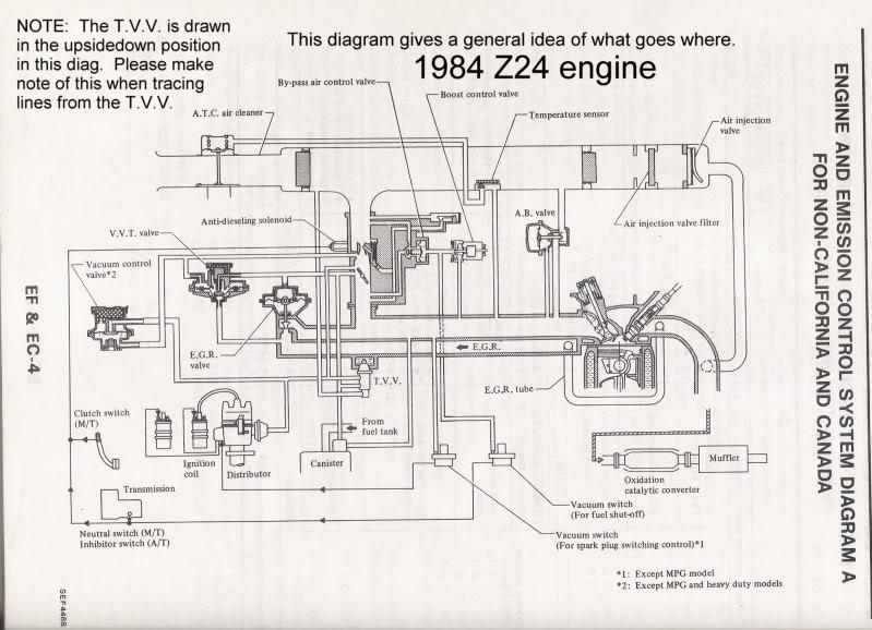 Ka24e Engine Wiring Diagram Quiero Saber La Ubicaci 243 N De Las Mangueras De Vac 237 O De Mi