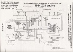 Nissan Pickup Z24 Engine Wiring Diagram Nissan Auto Parts Catalog And Diagram