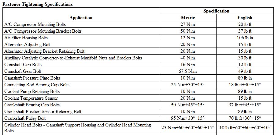4 Spd Chev S 10 2003 4 3
