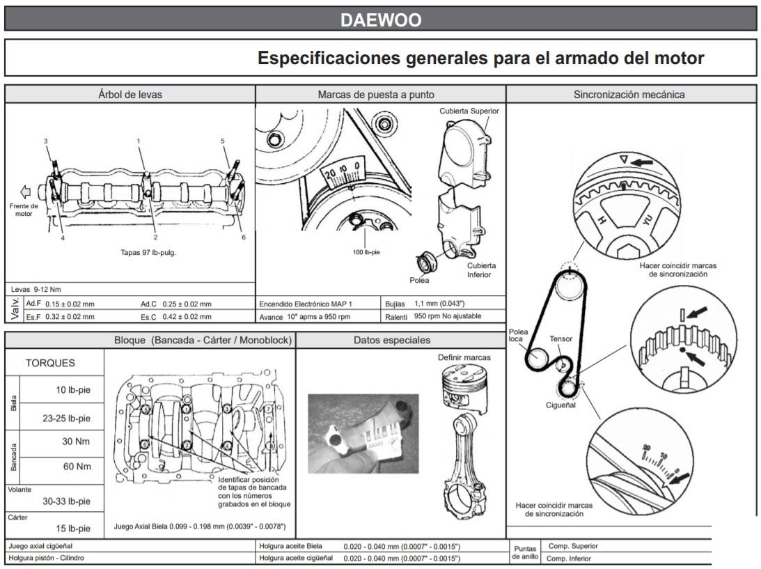 torque y calibración de válvula de Daewoo Lanos año 1995