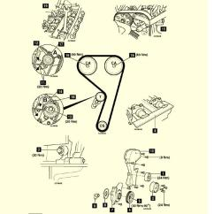 2004 Ford Focus Engine Diagram Gmos 04 Wiring Cambio De Cadena Tiempo Un Fiesta Power 2006