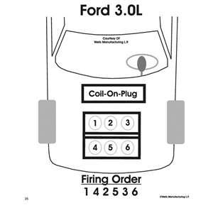 4 cylinder firing order diagram hot tub heater wiring orden de encendido