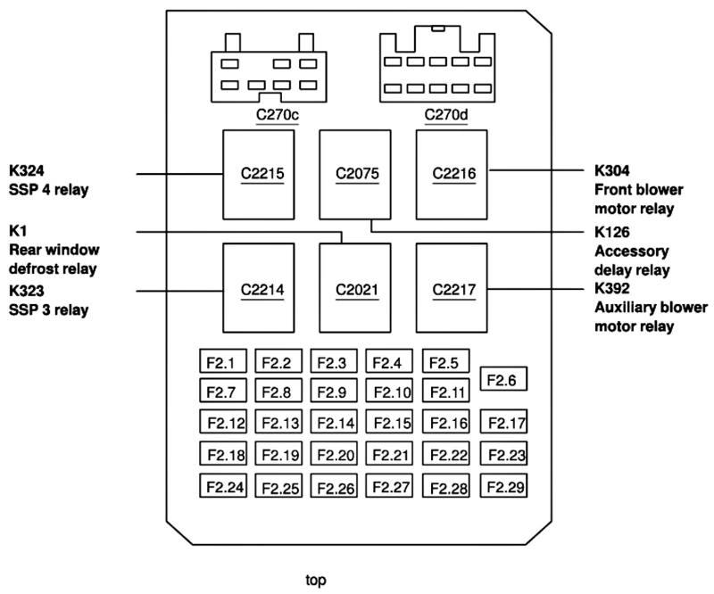 Ford Fuse Box Diagram 29