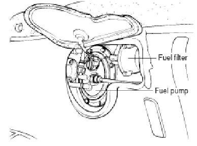 cambiar b omba gasolina
