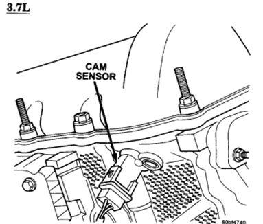 para que sirve un sensor que esta en la culata izquierda