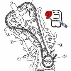 Ford 2 3 Timing Diagram 2009 Subaru Legacy Radio Wiring Diagrama De Tiepo Para Mazda Mpv 3.0 2003