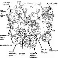 2002 Cavalier Engine Diagram Car Equalizer Wiring Manual De Servicio Dodge, Jeep, Chrysler 3.7l