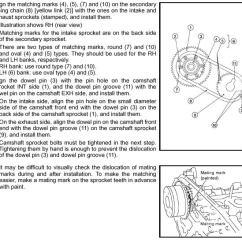 4 6 Timing Marks Diagram Printable Human Anatomy Glands Acupo El Diagrama De Distivusion Una Camioneta Frontier Modelo 2005 Motor 4.0 Cilindros
