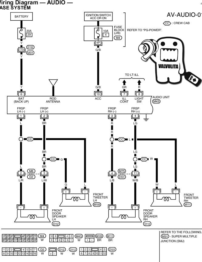 stereo wiring diagram for 2006 nissan xterra