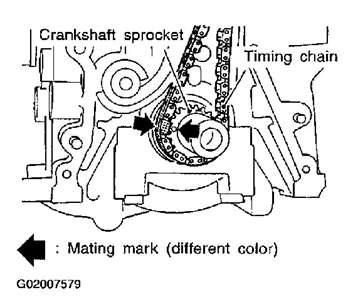 diagrama de sicronizacion nissan motor QR20 año 2002