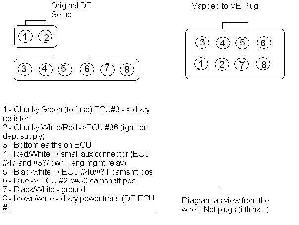 sr20det wiring diagram trailer light test box alguien puede ayudarme? | valvulita.com info gratis para arreglar tu auto