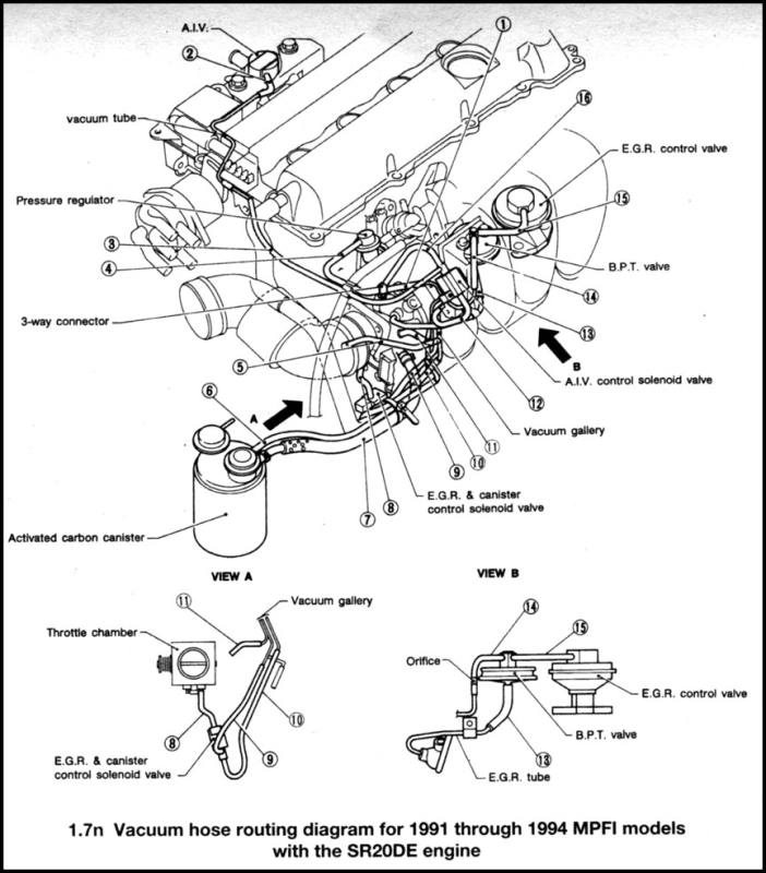 Sr20det Engine Diagram