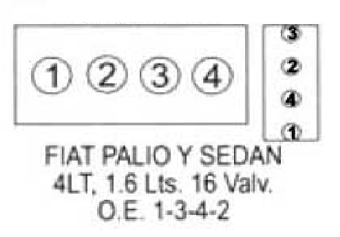 Poner a tiempo mi FIAT PALIO AVENTUR 16valvula 1.6