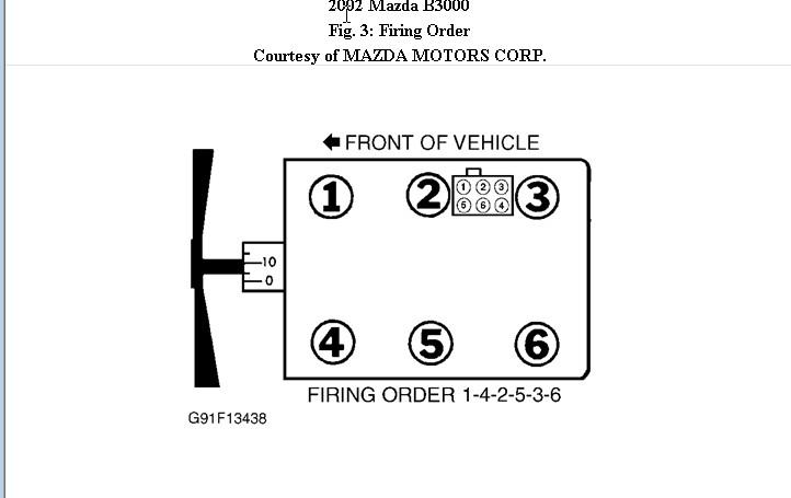 2002 Mazda Millenia Wiring Diagram Como Conectar Los Cables De Bujias De Una Mazda B3000