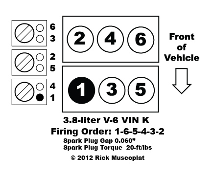 Pontiac Gran Prix V6 Orden de encendido.
