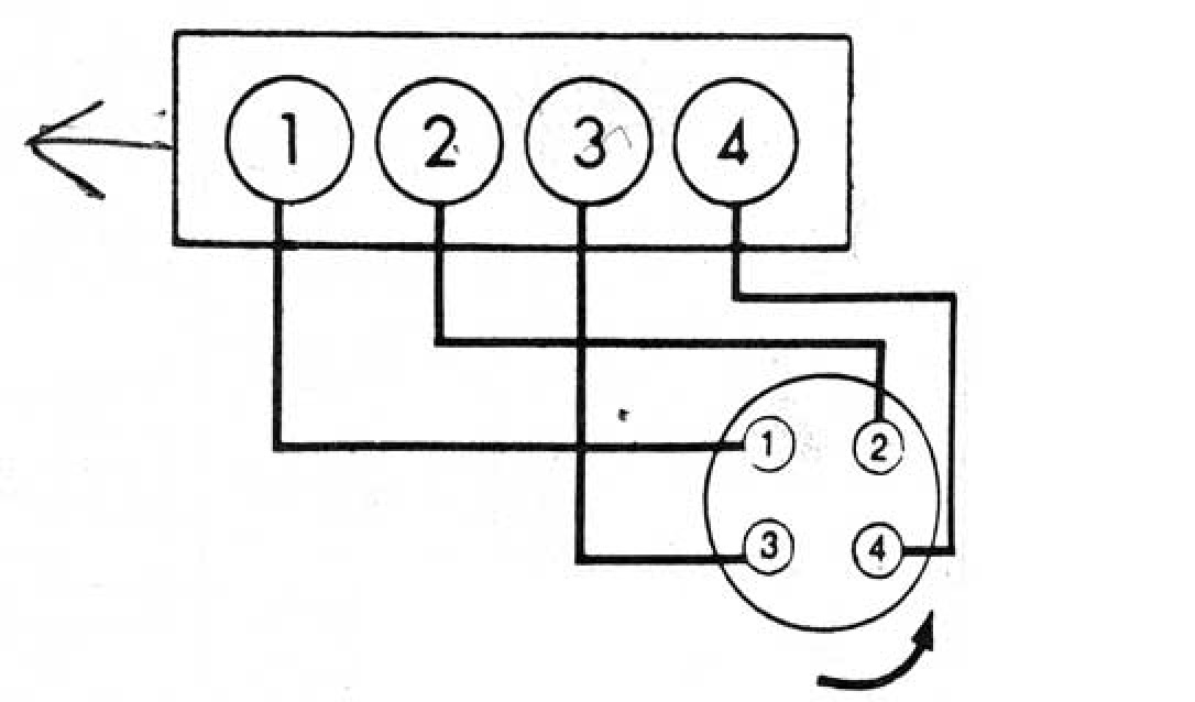 Orden de cables bujias Starlet
