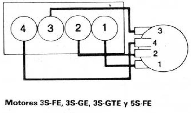 orden de encendido motor toyota celica 3sge