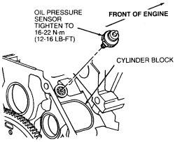 sensor de presion de aceite ford escape 2003 v6