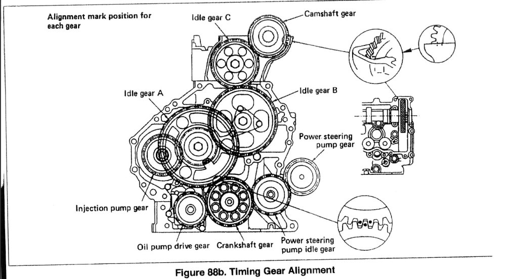 medium resolution of diagrama de motor isuzu 4he1 rh valvulita com 1997 isuzu npr wiring diagram isuzu radio