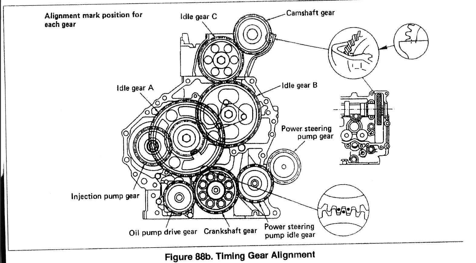 hight resolution of diagrama de motor isuzu 4he1 rh valvulita com 1997 isuzu npr wiring diagram isuzu radio